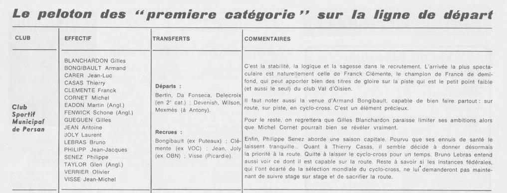 CSM.Persan.BIC. Toute une époque de juin 1974 à......... - Page 14 03614