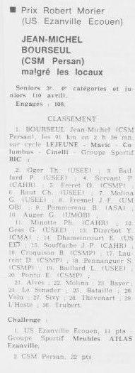 CSM.Persan.BIC. Toute une époque de juin 1974 à......... - Page 16 03621