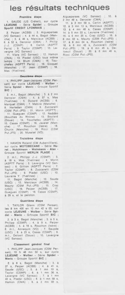 CSM.Persan.BIC. Toute une époque de juin 1974 à......... - Page 14 04512