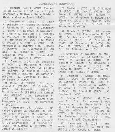CSM.Persan.BIC. Toute une époque de juin 1974 à......... - Page 15 08911