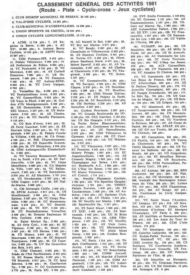 CSM.Persan.BIC. Toute une époque de juin 1974 à......... - Page 13 08_210
