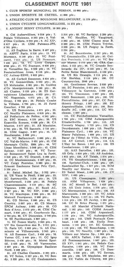 CSM.Persan.BIC. Toute une époque de juin 1974 à......... - Page 13 0910