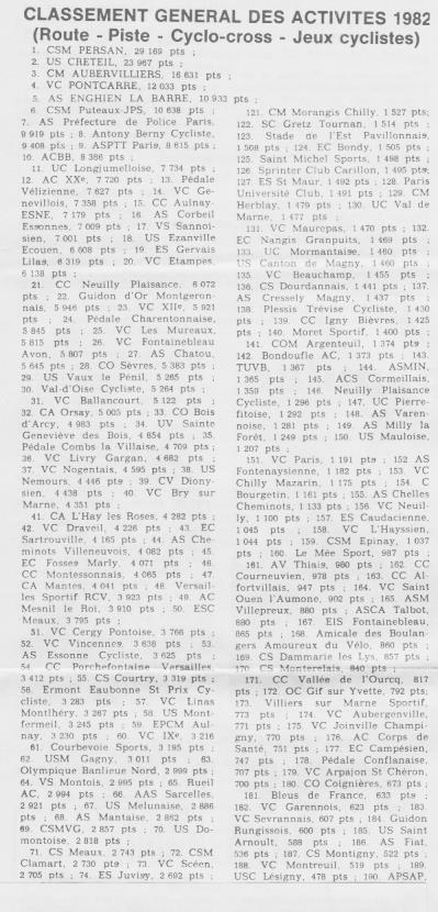CSM.Persan.BIC. Toute une époque de juin 1974 à......... - Page 16 09910