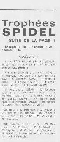 Coureurs et Clubs de septembre 1983 à .......... 0_00424