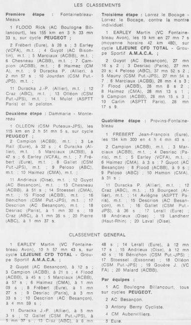 Coureurs et Clubs de septembre 1983 à .......... 0_00625