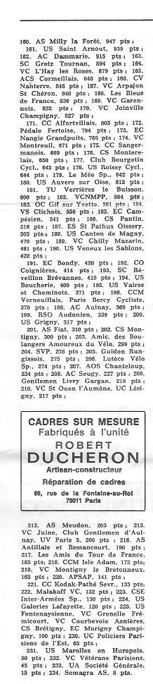 CSM.Persan.BIC. Toute une époque de juin 1974 à......... - Page 13 1010