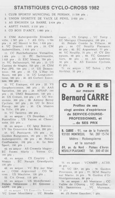 CSM.Persan.BIC. Toute une époque de juin 1974 à......... - Page 16 10110