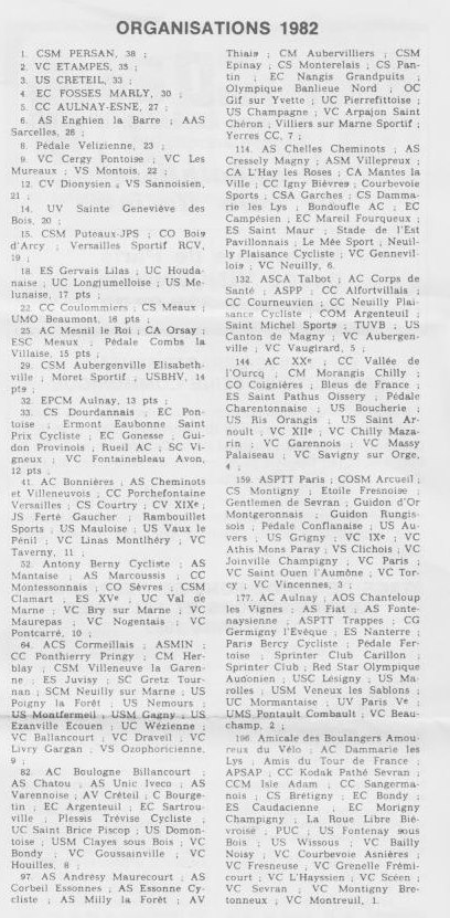 CSM.Persan.BIC. Toute une époque de juin 1974 à......... - Page 16 10210