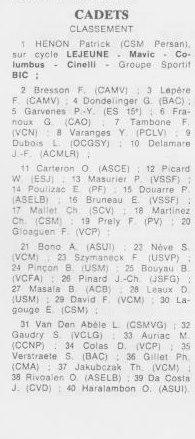 CSM.Persan.BIC. Toute une époque de juin 1974 à......... - Page 18 10311