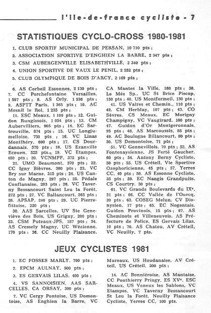 CSM.Persan.BIC. Toute une époque de juin 1974 à......... - Page 13 1110