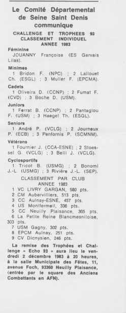 Coureurs et Clubs de septembre 1983 à .......... - Page 6 33_01511