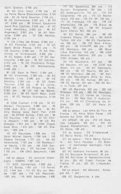 Coureurs et Clubs de septembre 1983 à .......... - Page 6 33_01910