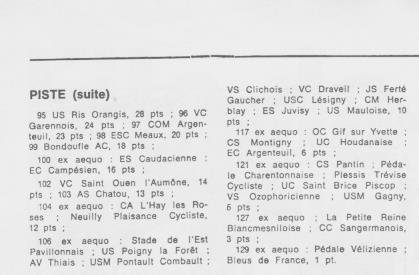 Coureurs et Clubs de septembre 1983 à .......... - Page 6 33_02010