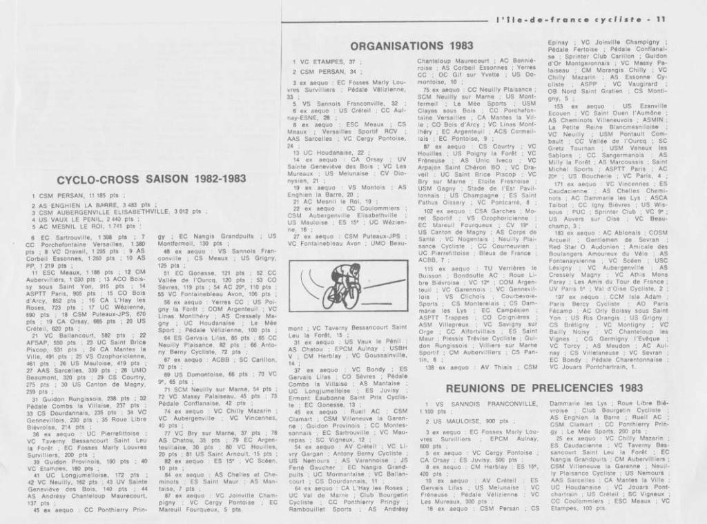 Coureurs et Clubs de septembre 1983 à .......... - Page 6 33_02110