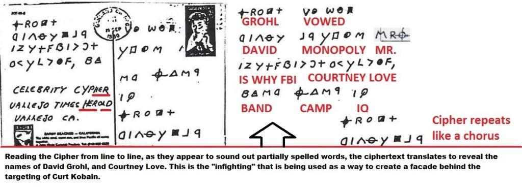 Celebrity Cypher - Page 2 Celebr10