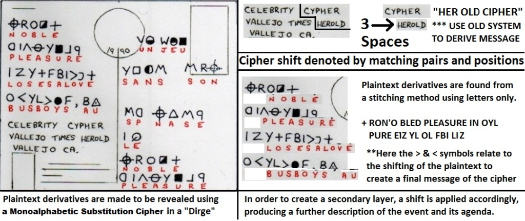 Celebrity Cypher - Page 2 Celebr11