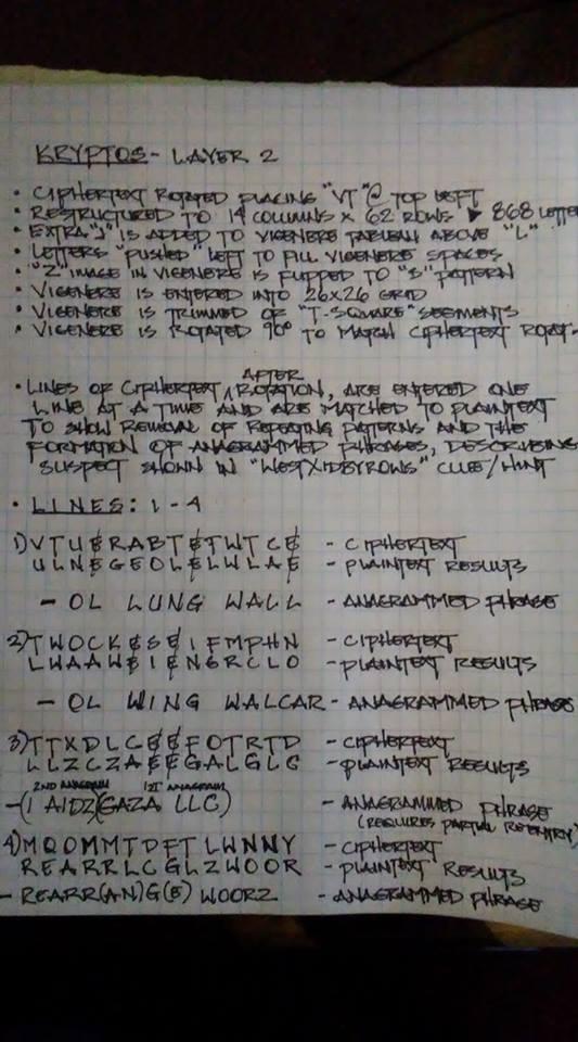 Zodiac Ciphers Solved Krypto12