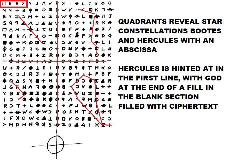 Zodiac Ciphers Solved Z340_c12