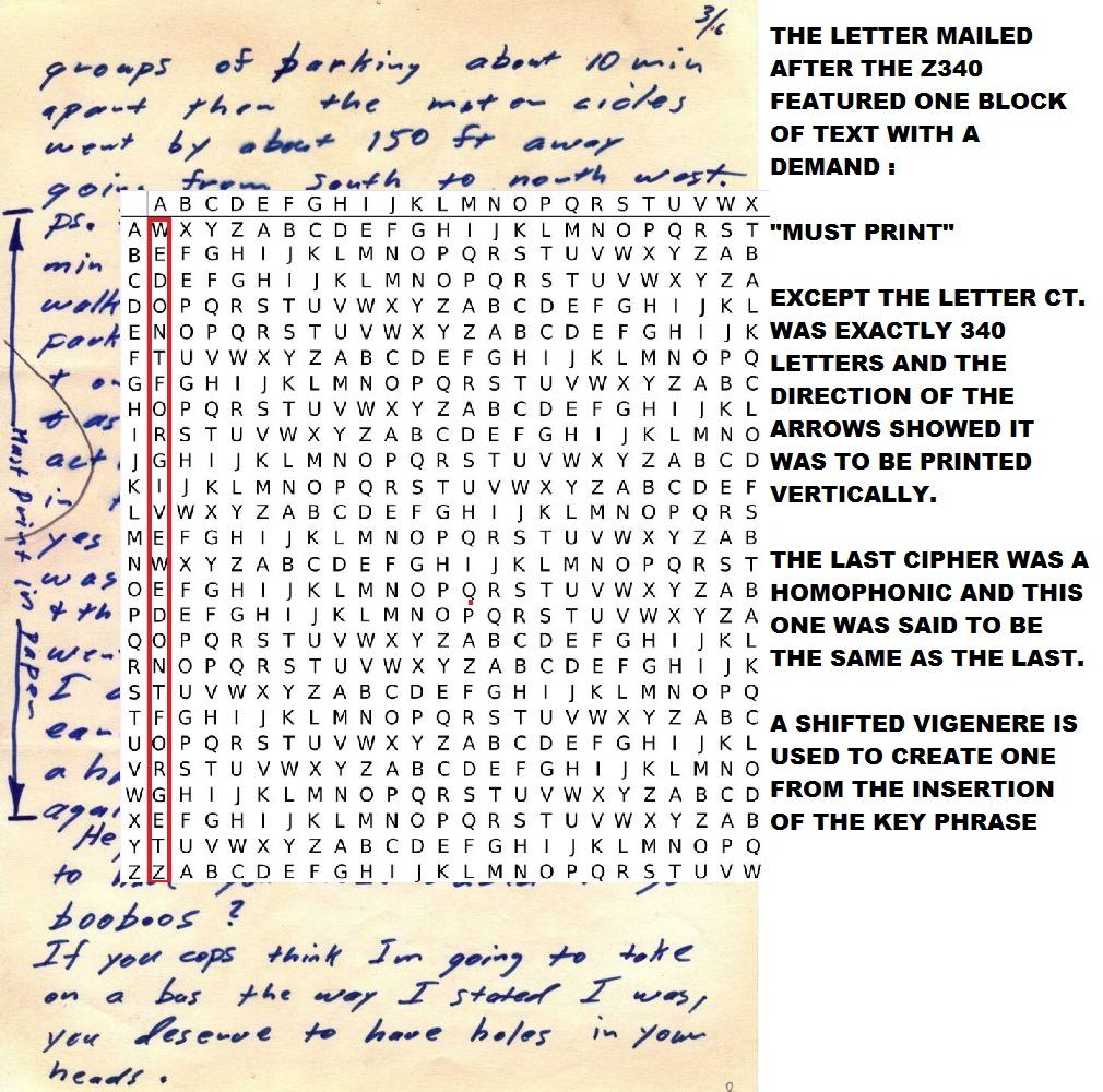 Zodiac Ciphers Solved Z340_s11