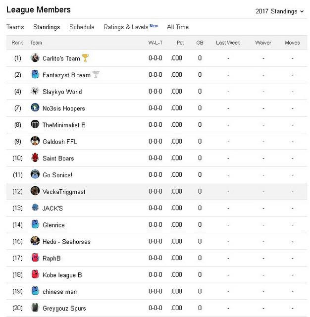 League A 2018-2019 - Page 2 League11