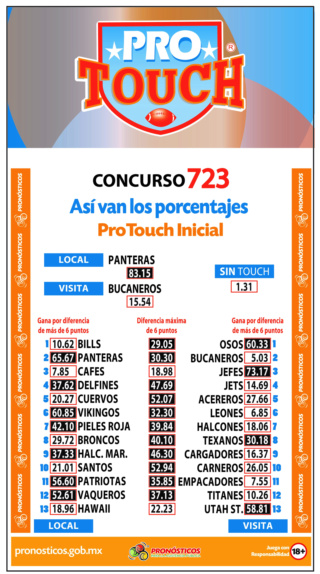 Protouch 723 723_mo10
