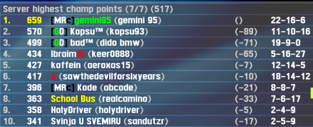 Become the next [MRc] MVP  Screen15