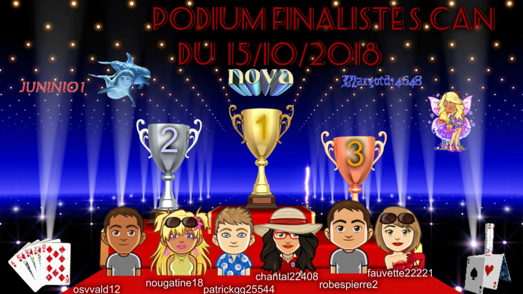 trophees du 15/10/2018 Podium12