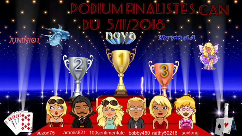 Trophee Can du 05/11/2018 Podium18