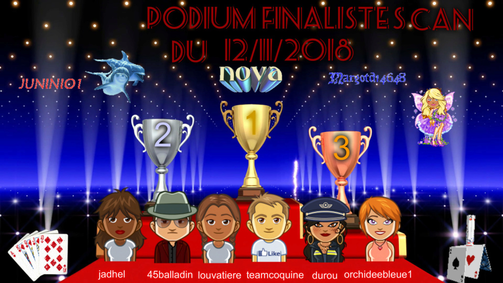 trophees can du 12/11/2018 Podium20