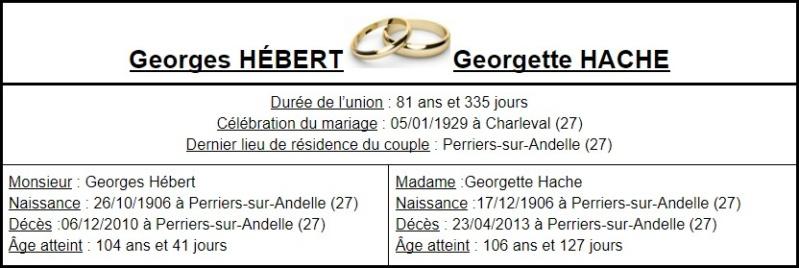 E- LES PLUS LONGS MARIAGES FRANÇAIS - Page 2 Couple14