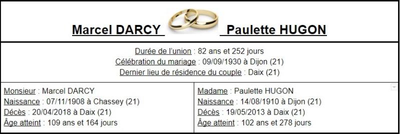 E- LES PLUS LONGS MARIAGES FRANÇAIS - Page 2 Couple19