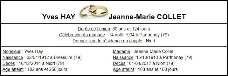 E- LES PLUS LONGS MARIAGES FRANÇAIS - Page 2 Couple28