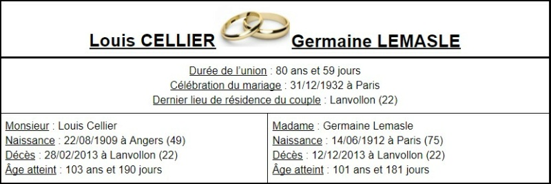 E- LES PLUS LONGS MARIAGES FRANÇAIS - Page 2 Couple30