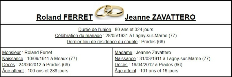E- LES PLUS LONGS MARIAGES FRANÇAIS - Page 2 Couple35
