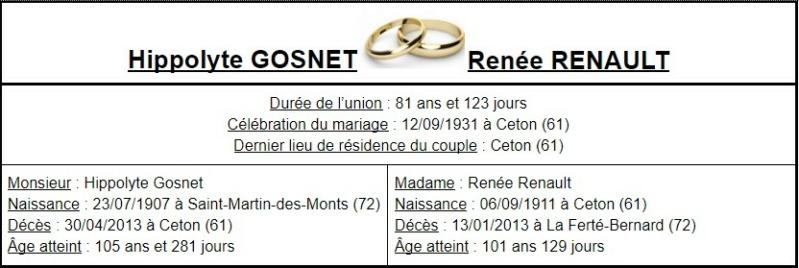E- LES PLUS LONGS MARIAGES FRANÇAIS Couple48