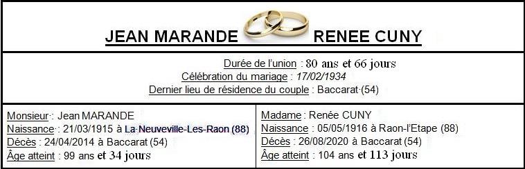 E- LES PLUS LONGS MARIAGES FRANÇAIS Couple61