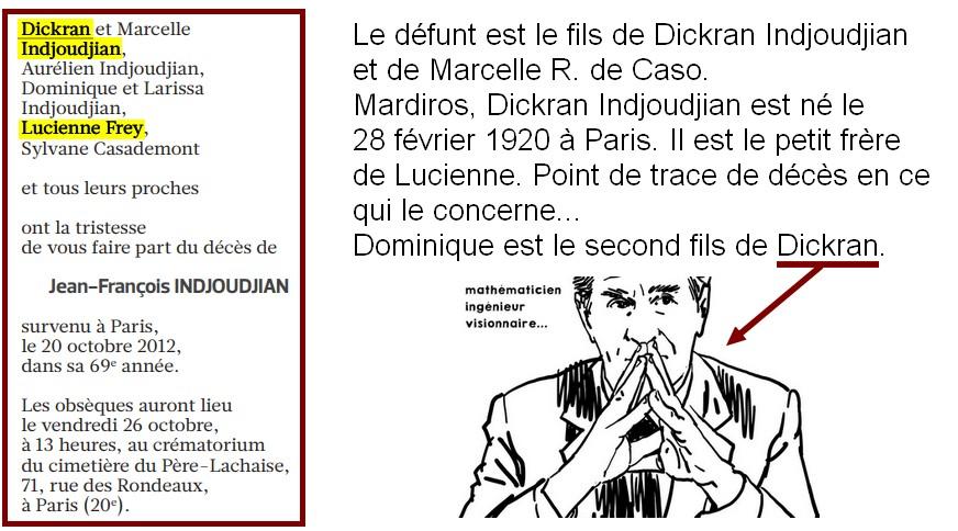 A- Preuves de vie et commentaires Dickra10
