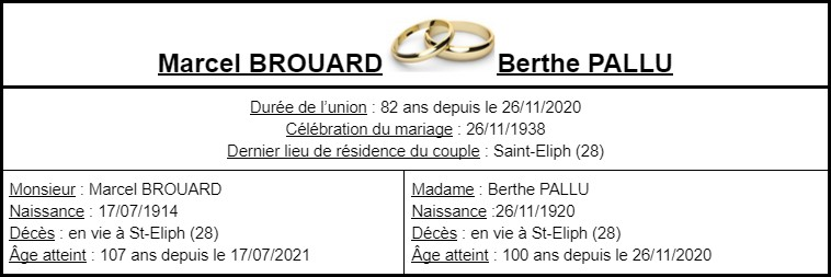E- LES PLUS LONGS MARIAGES FRANÇAIS Fiche_11