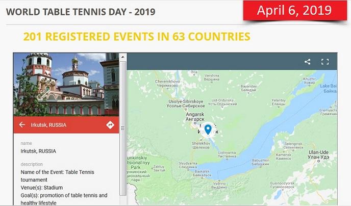 Всемирный День Настольного Тенниса 2019 2019aa11