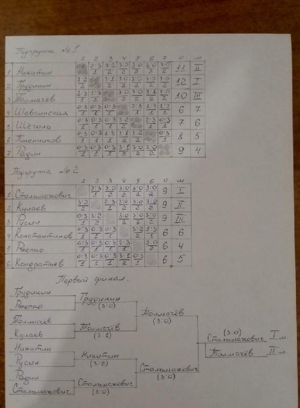 Воскресная Лига  14.07.2019 Iz7hjh10