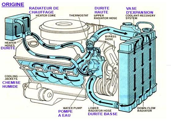 chauffage et ventilation C3 75 2020-011