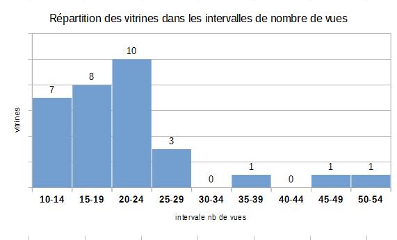 """Concours """"L'Aviation Russe"""": vote du public! - Page 3 Interv10"""