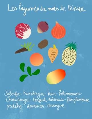 Les fruits et légumes de février Bbzbco10