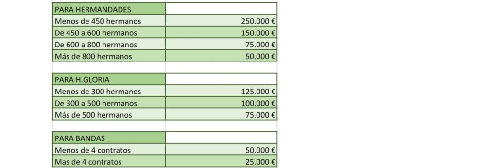 TABLA DE SUBVENCIONES  Img_2036