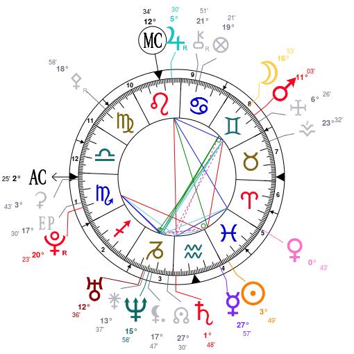 Carte du ciel à décrire Astrot14