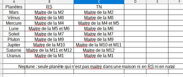 superposition maisons RS/TN  Maitre14