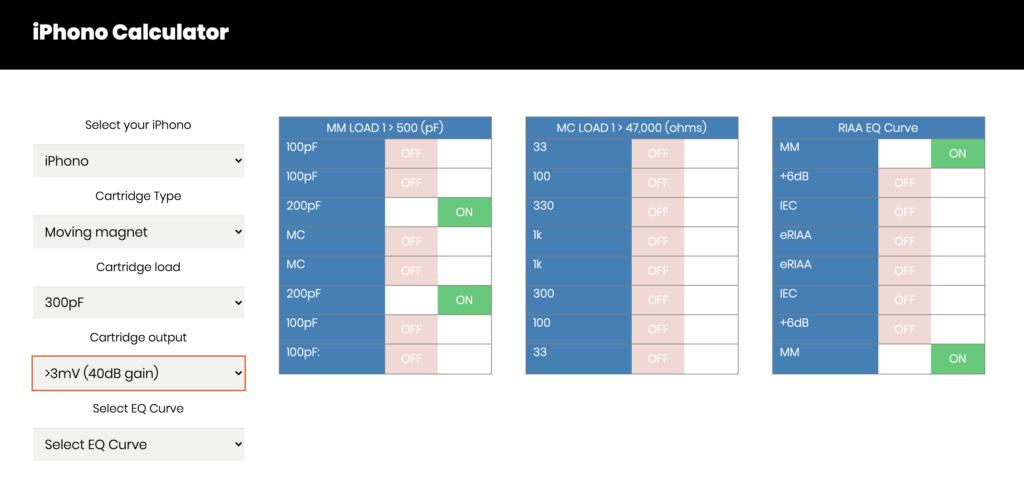 Dúvida para aquisição pre amp para células MM Iphono10