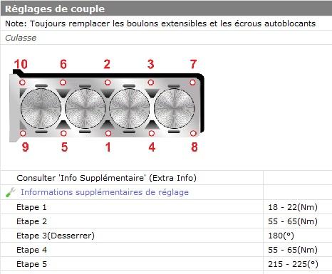 [ Peugeot Boxer 2.2 hdi ] serrage de la culasse (résolu) 2_2_dw10