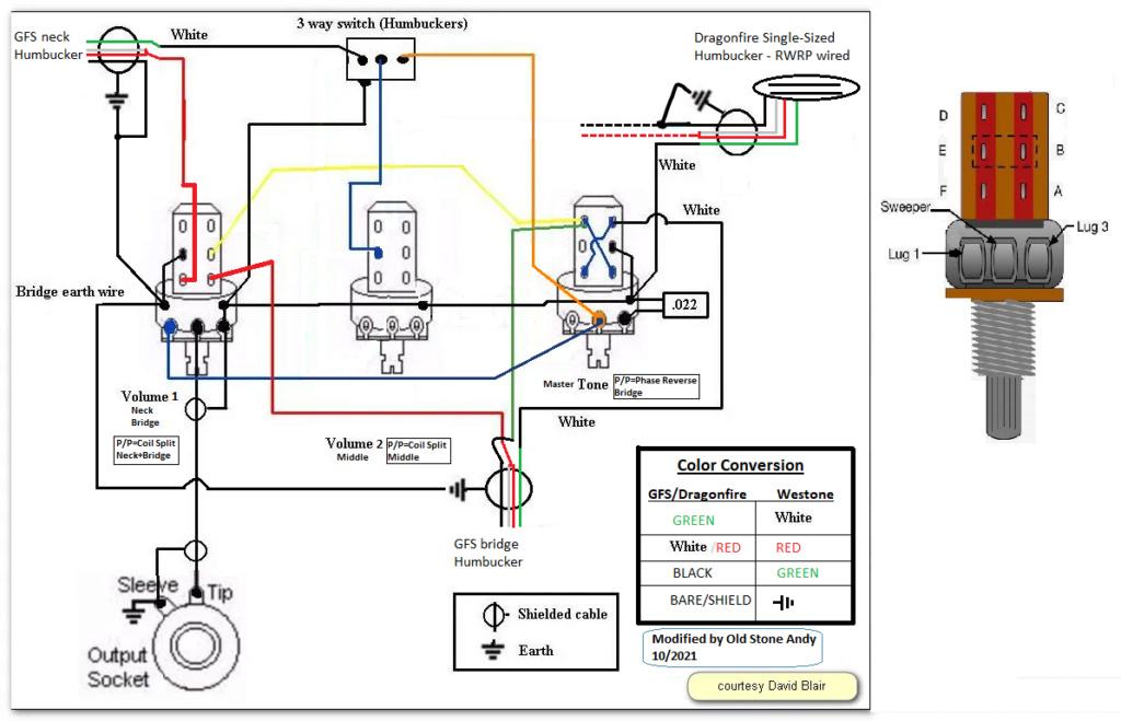 Spectrum LX - Original Wiring/Switch setup Weston11