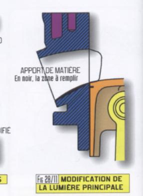 Un moteur 100% origine gonflé   - Page 3 Captur12